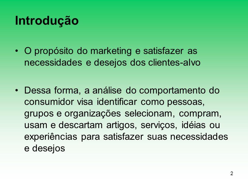 2 Introdução O propósito do marketing e satisfazer as necessidades e desejos dos clientes-alvo Dessa forma, a análise do comportamento do consumidor v