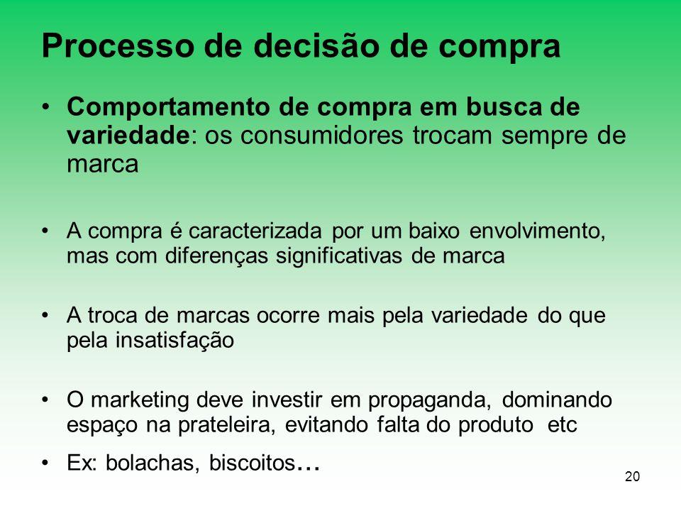20 Processo de decisão de compra Comportamento de compra em busca de variedade: os consumidores trocam sempre de marca A compra é caracterizada por um