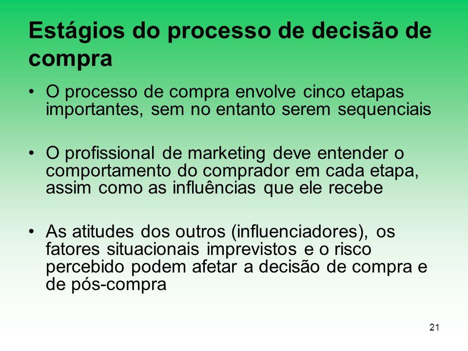 21 Estágios do processo de decisão de compra O processo de compra envolve cinco etapas importantes, sem no entanto serem sequenciais O profissional de