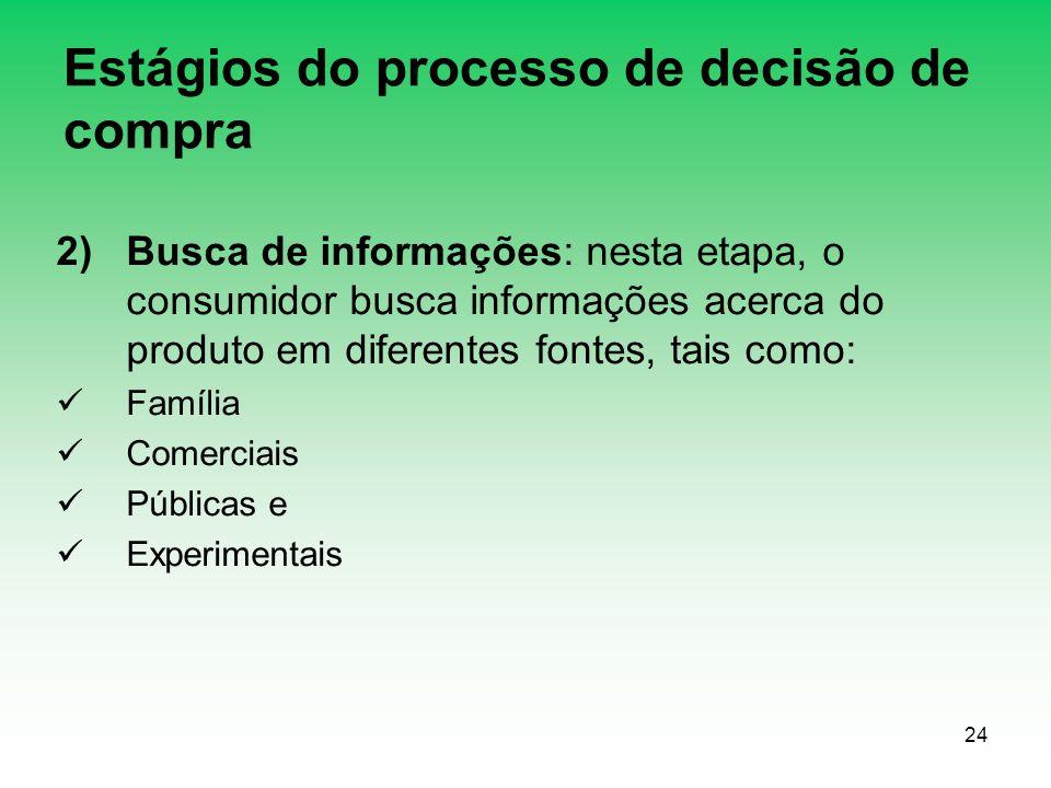 24 Estágios do processo de decisão de compra 2)Busca de informações: nesta etapa, o consumidor busca informações acerca do produto em diferentes fonte
