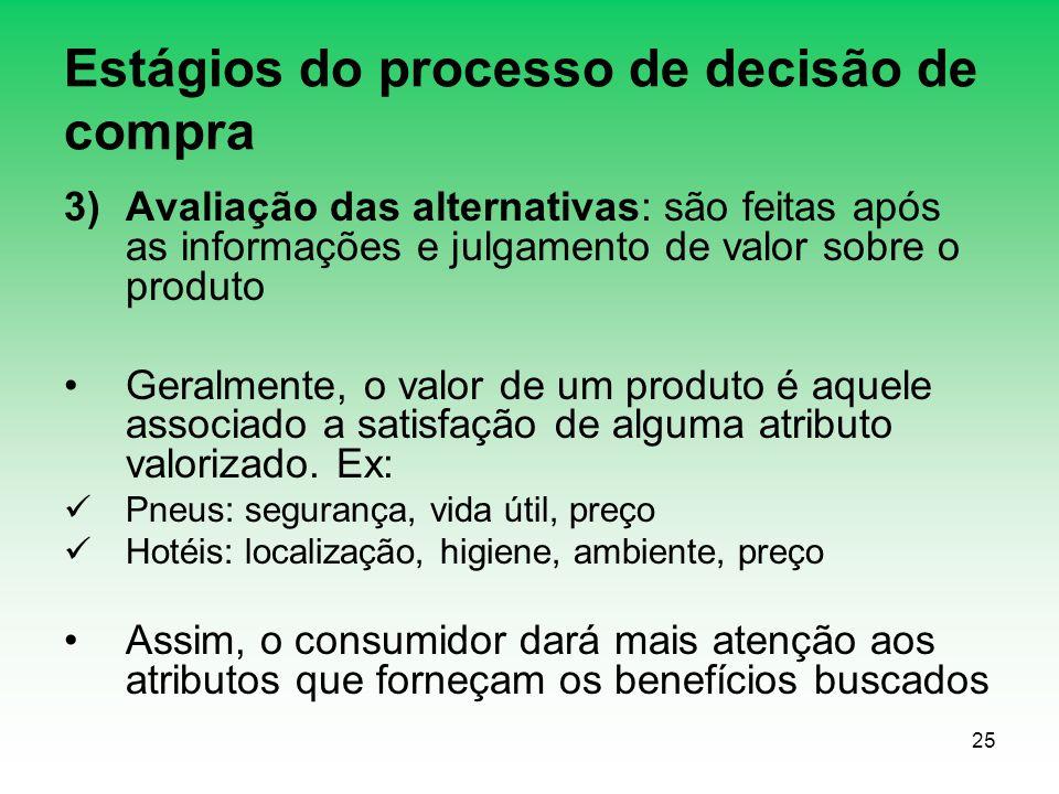 25 Estágios do processo de decisão de compra 3)Avaliação das alternativas: são feitas após as informações e julgamento de valor sobre o produto Geralm