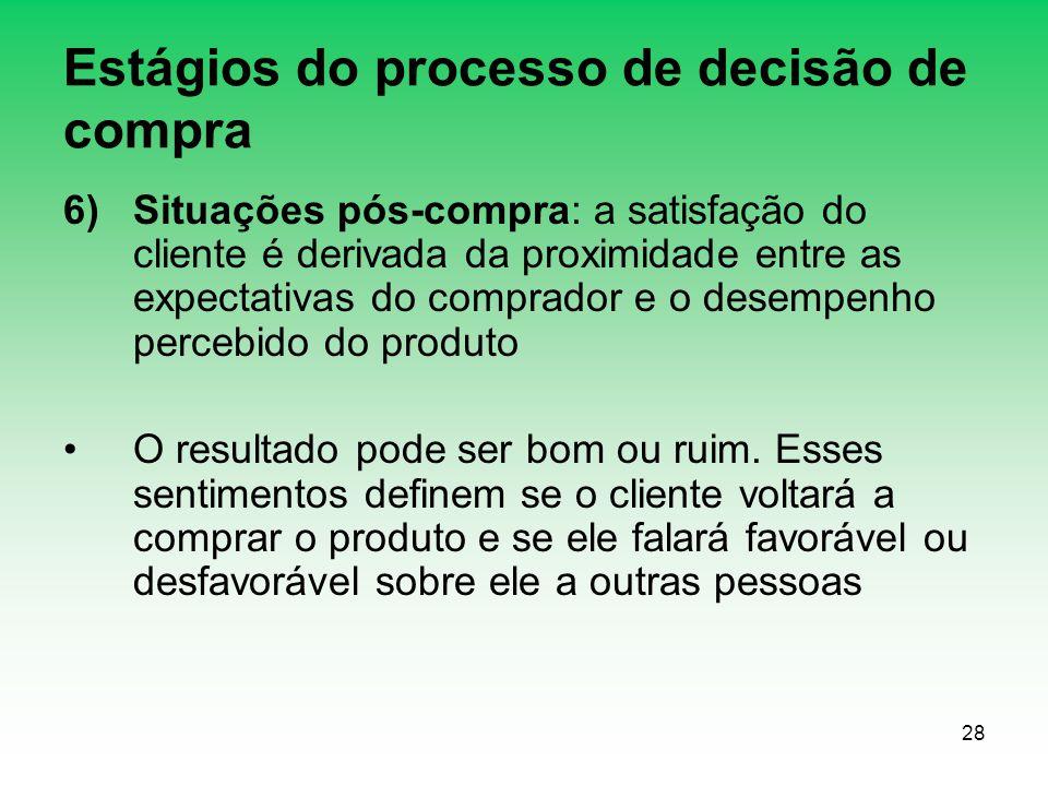 28 Estágios do processo de decisão de compra 6)Situações pós-compra: a satisfação do cliente é derivada da proximidade entre as expectativas do compra
