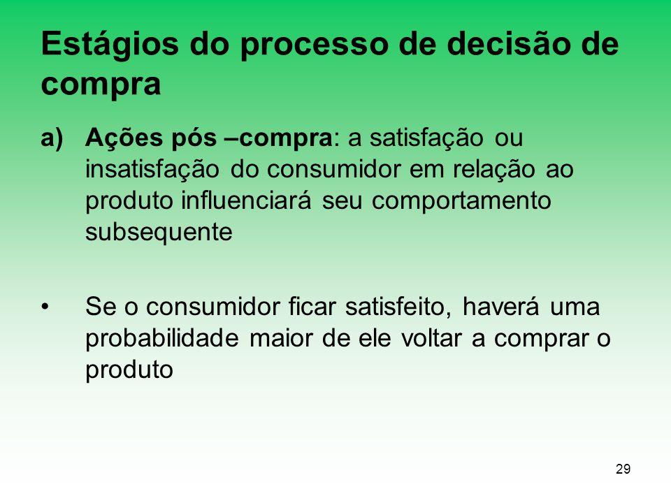29 Estágios do processo de decisão de compra a)Ações pós –compra: a satisfação ou insatisfação do consumidor em relação ao produto influenciará seu co
