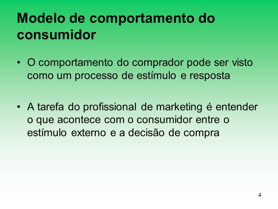4 Modelo de comportamento do consumidor O comportamento do comprador pode ser visto como um processo de estímulo e resposta A tarefa do profissional d