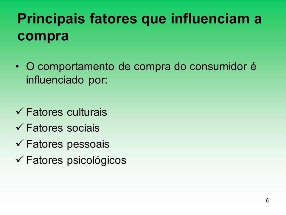 6 Principais fatores que influenciam a compra O comportamento de compra do consumidor é influenciado por: Fatores culturais Fatores sociais Fatores pe