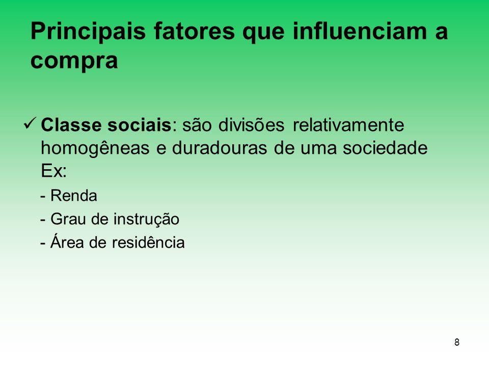 8 Principais fatores que influenciam a compra Classe sociais: são divisões relativamente homogêneas e duradouras de uma sociedade Ex: - Renda - Grau d
