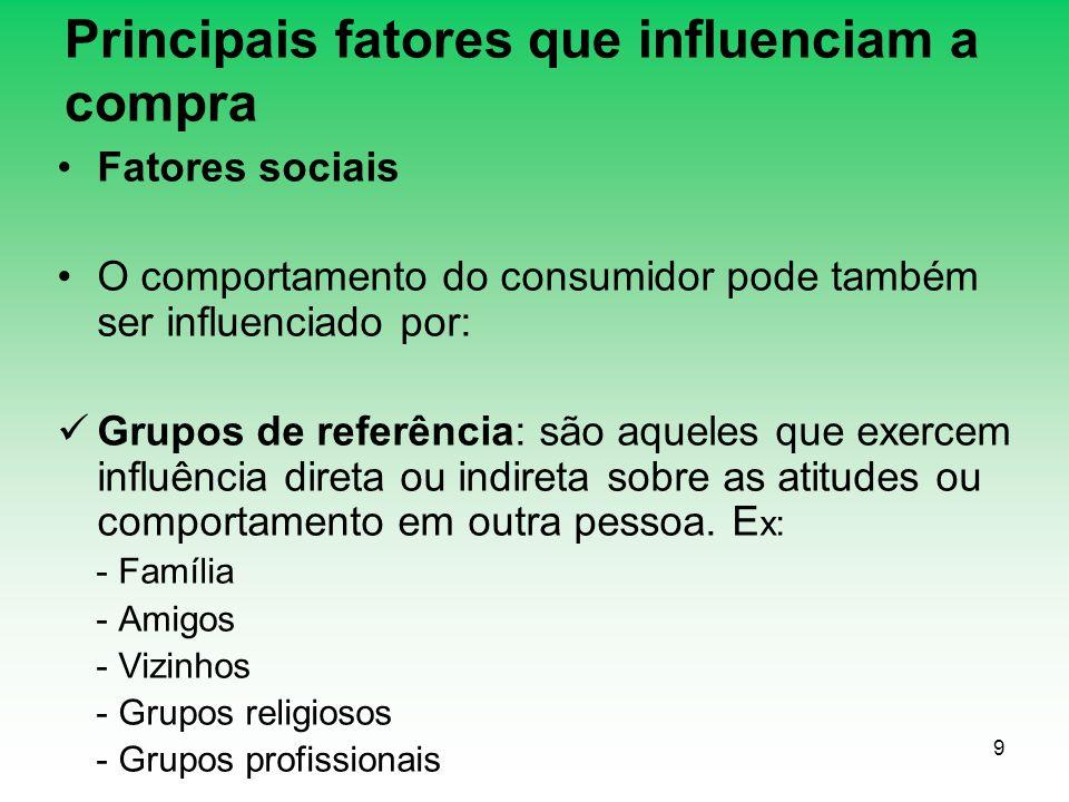 9 Principais fatores que influenciam a compra Fatores sociais O comportamento do consumidor pode também ser influenciado por: Grupos de referência: sã