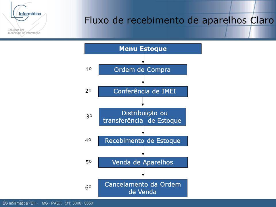Ordem de compra 2 Selecione a alíquota dos aparelhos e salve.