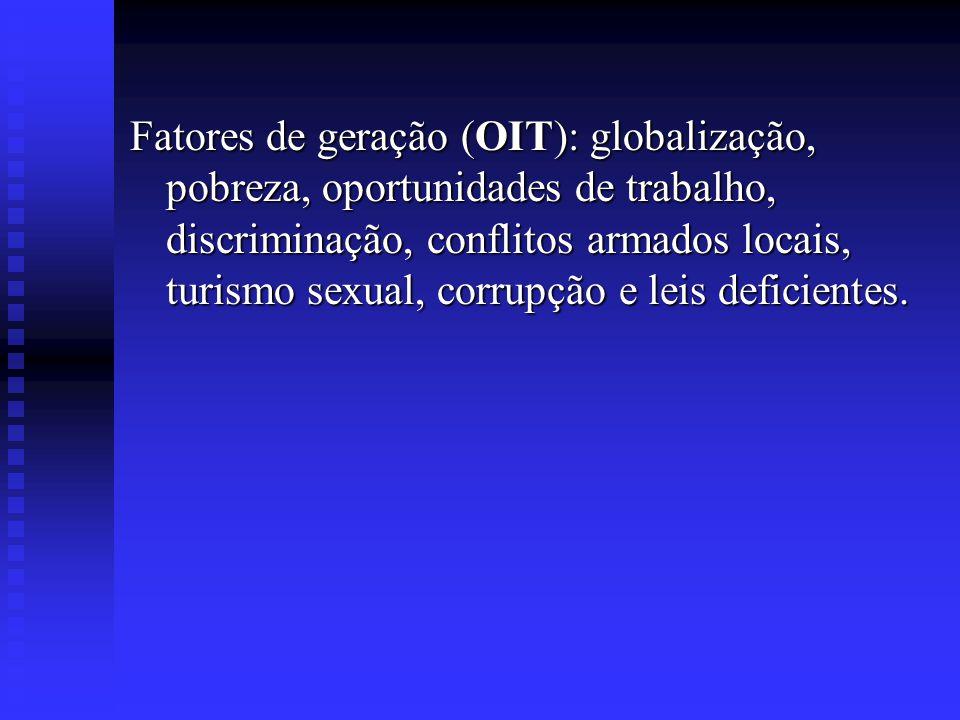 Fatores de geração (OIT): globalização, pobreza, oportunidades de trabalho, discriminação, conflitos armados locais, turismo sexual, corrupção e leis