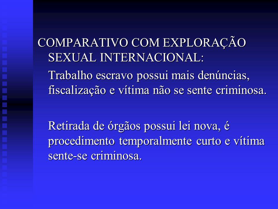 COMPARATIVO COM EXPLORAÇÃO SEXUAL INTERNACIONAL: Trabalho escravo possui mais denúncias, fiscalização e vítima não se sente criminosa. Retirada de órg
