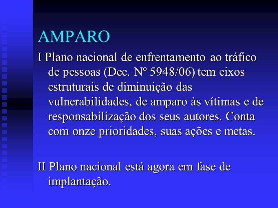 AMPARO I Plano nacional de enfrentamento ao tráfico de pessoas (Dec. Nº 5948/06) tem eixos estruturais de diminuição das vulnerabilidades, de amparo à