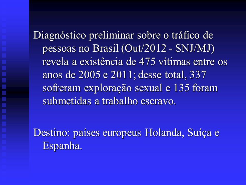 Diagnóstico preliminar sobre o tráfico de pessoas no Brasil (Out/2012 - SNJ/MJ) revela a existência de 475 vítimas entre os anos de 2005 e 2011; desse