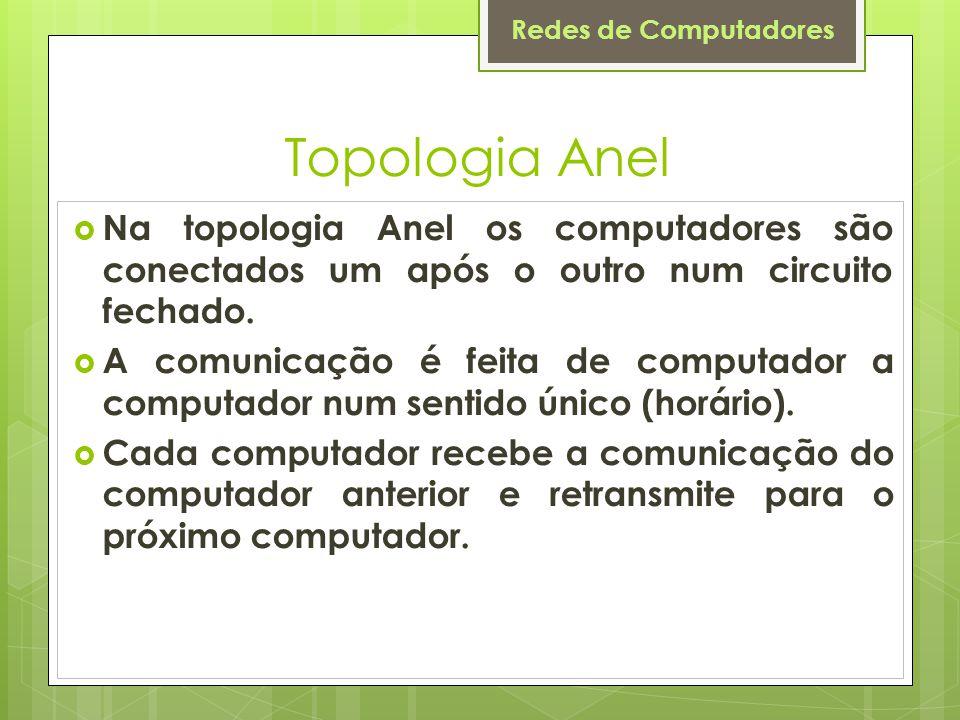 Redes de Computadores Topologia Anel  Na topologia Anel os computadores são conectados um após o outro num circuito fechado.  A comunicação é feita