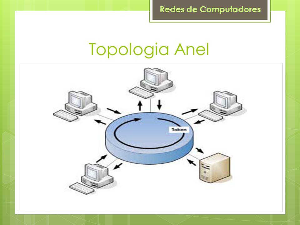 Redes de Computadores Topologia Anel
