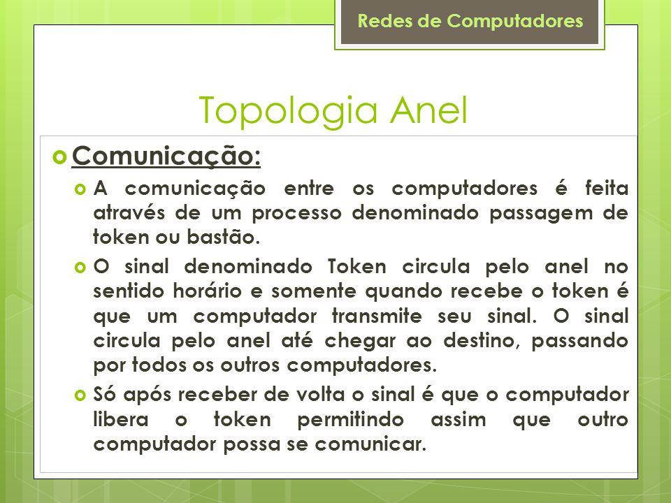 Redes de Computadores Topologia Anel  Comunicação:  A comunicação entre os computadores é feita através de um processo denominado passagem de token