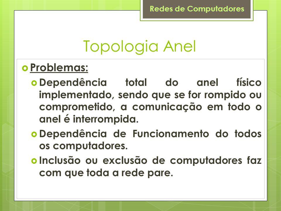 Redes de Computadores Topologia Anel  Problemas:  Dependência total do anel físico implementado, sendo que se for rompido ou comprometido, a comunic