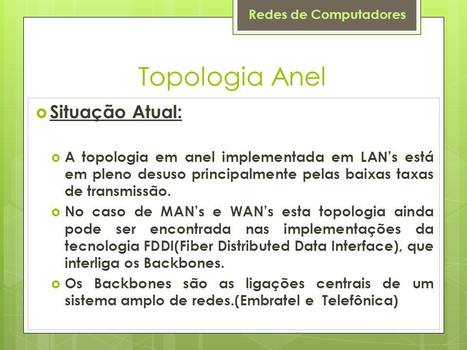 Redes de Computadores Topologia Anel  Situação Atual:  A topologia em anel implementada em LAN's está em pleno desuso principalmente pelas baixas ta