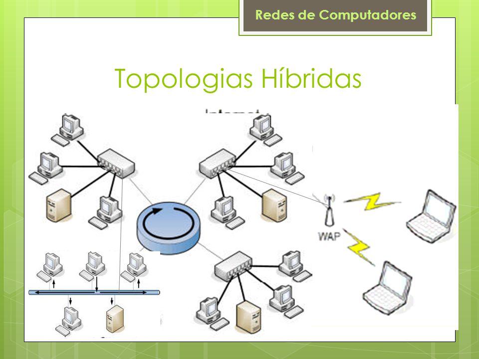 Redes de Computadores Topologias Híbridas