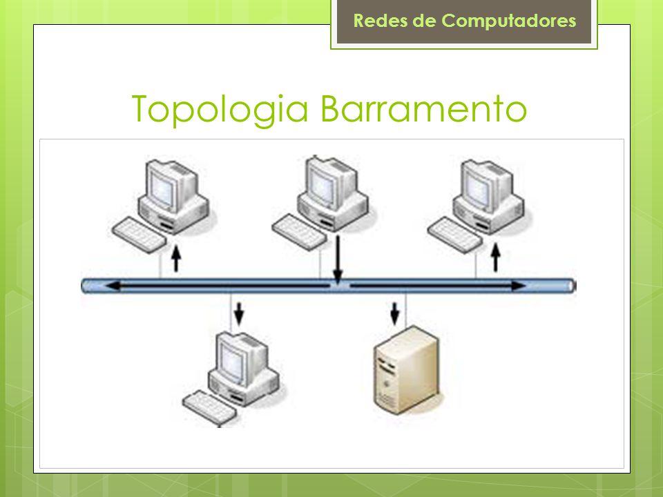 Redes de Computadores Topologia Barramento