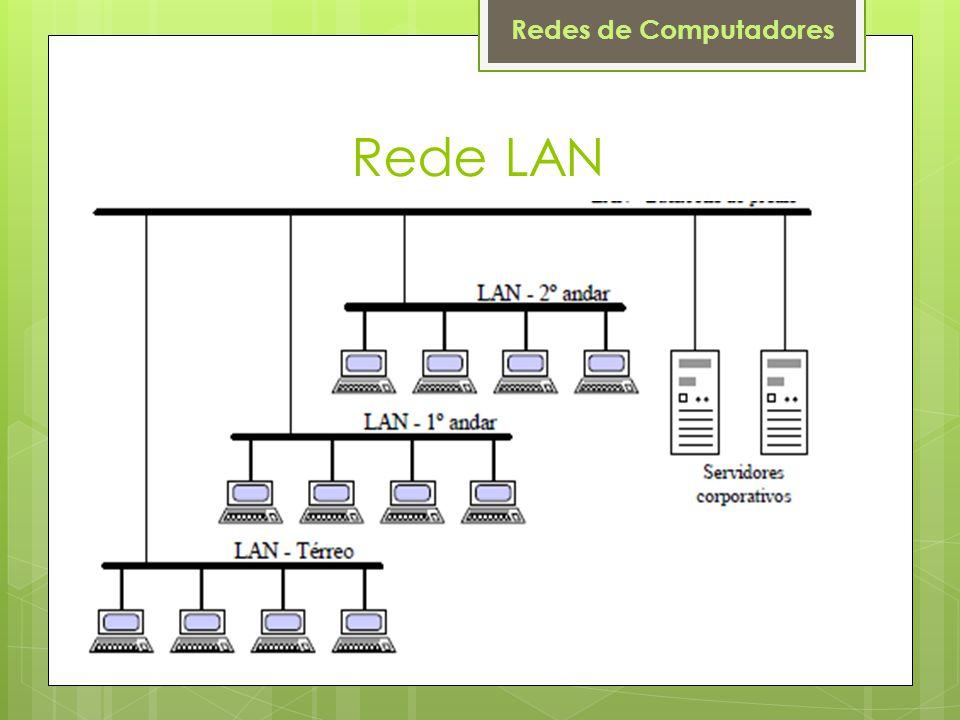 Redes de Computadores Rede LAN