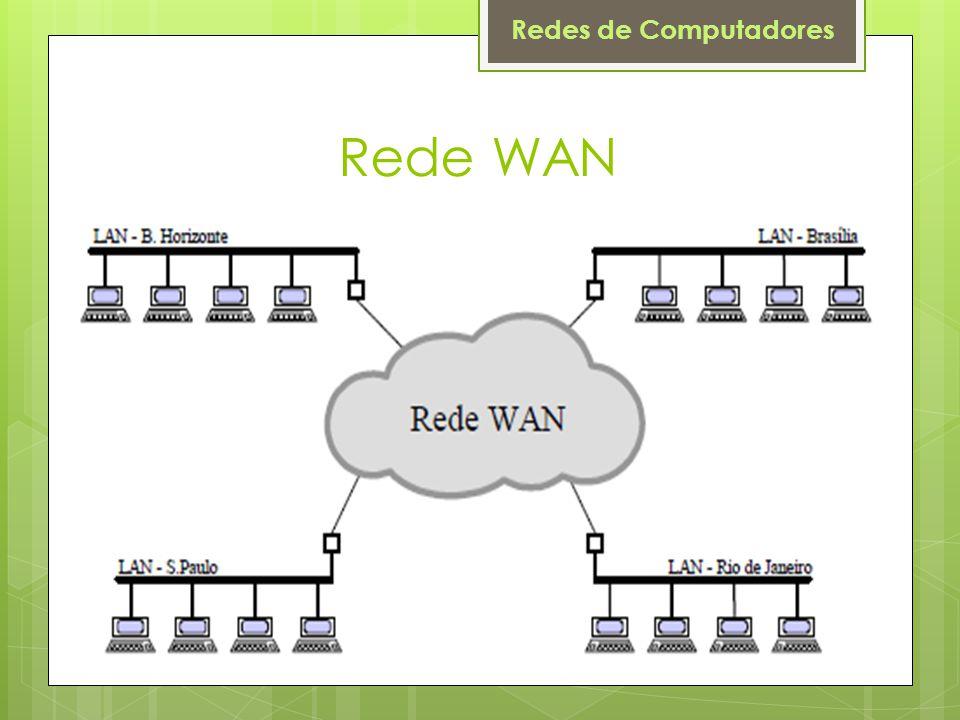 Redes de Computadores Rede WAN