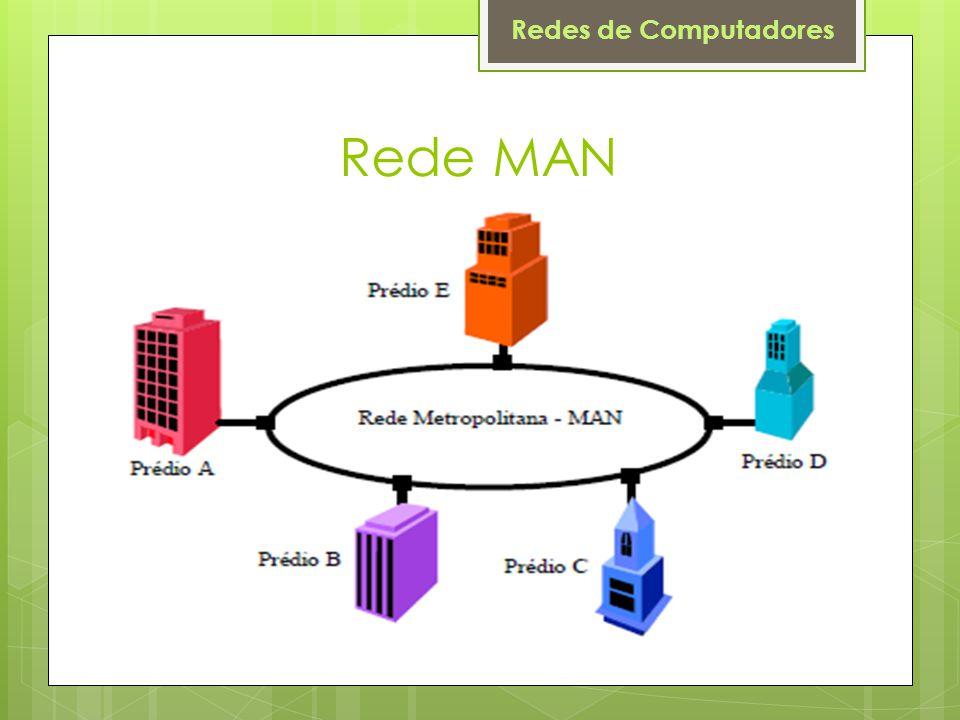 Redes de Computadores Rede MAN