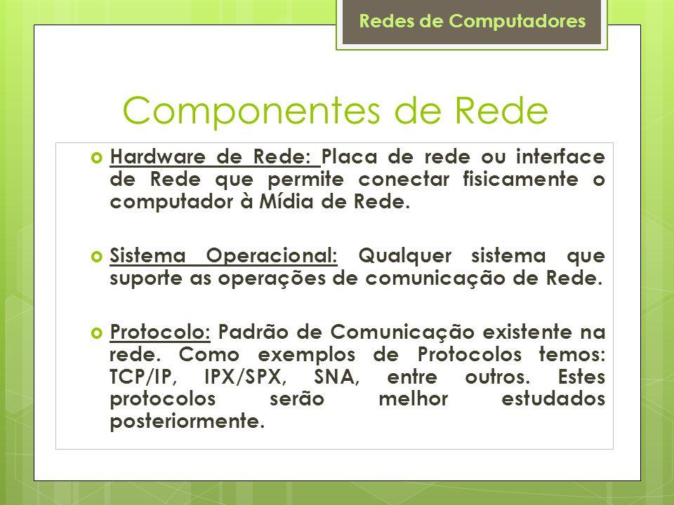 Redes de Computadores Componentes de Rede  Hardware de Rede: Placa de rede ou interface de Rede que permite conectar fisicamente o computador à Mídia