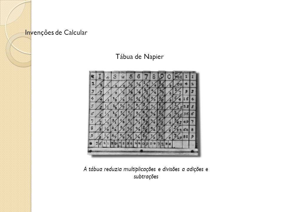 Invenções de Calcular Tábua de Napier A tábua reduzia multiplicações e divisões a adições e subtrações