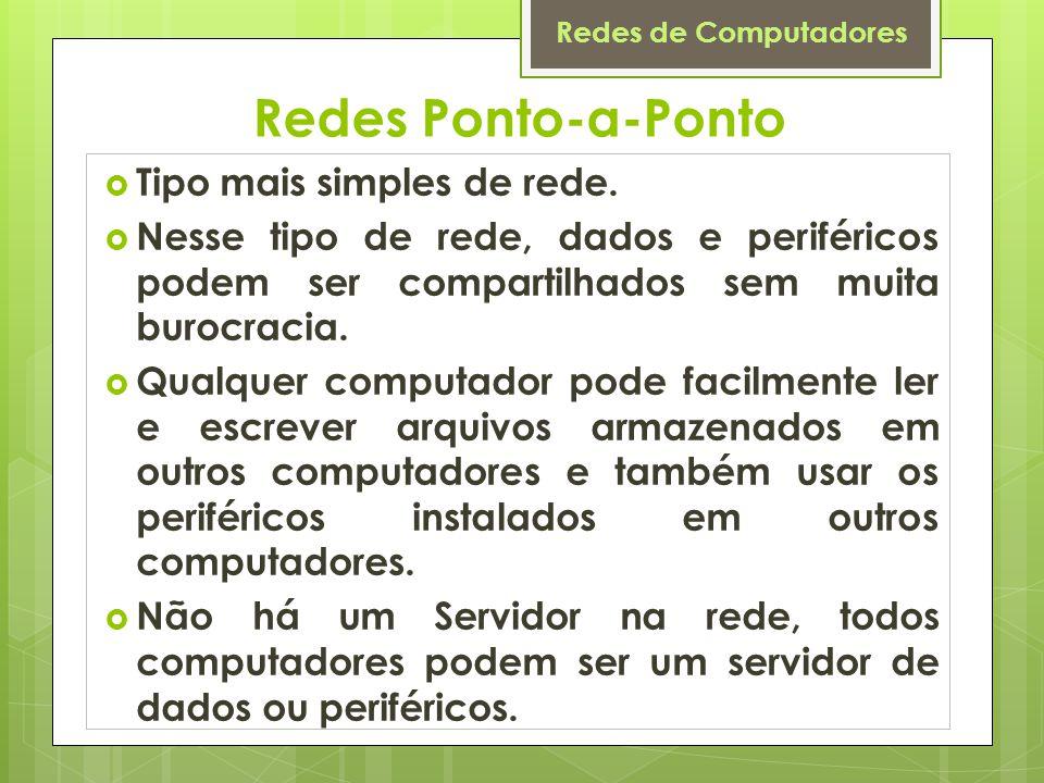 Redes de Computadores Redes Ponto-a-Ponto  Tipo mais simples de rede.