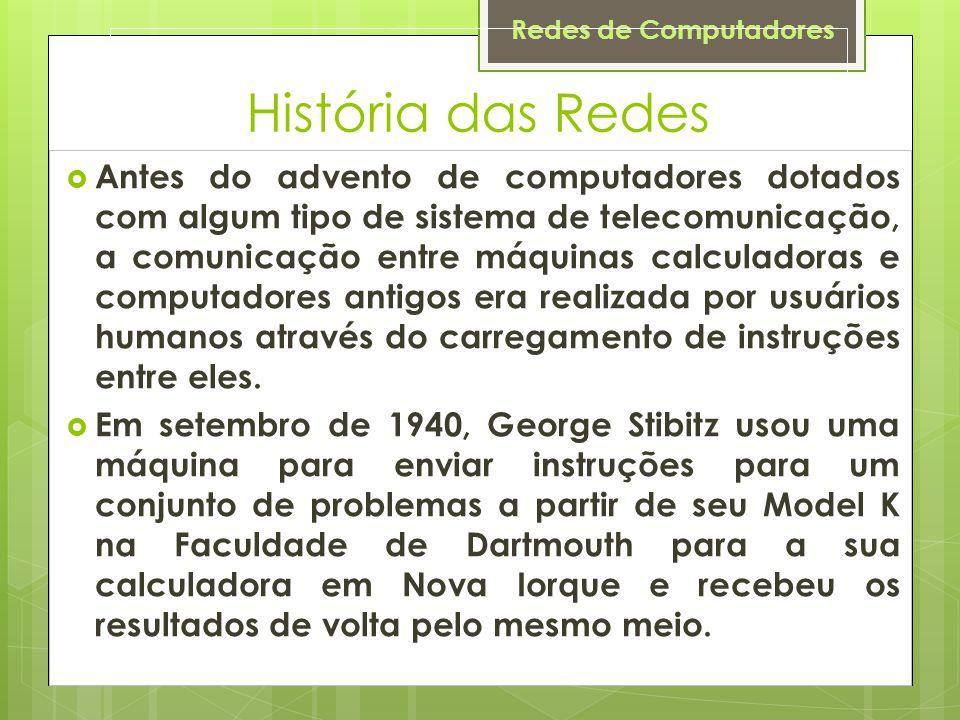 Redes de Computadores História das Redes  Antes do advento de computadores dotados com algum tipo de sistema de telecomunicação, a comunicação entre máquinas calculadoras e computadores antigos era realizada por usuários humanos através do carregamento de instruções entre eles.
