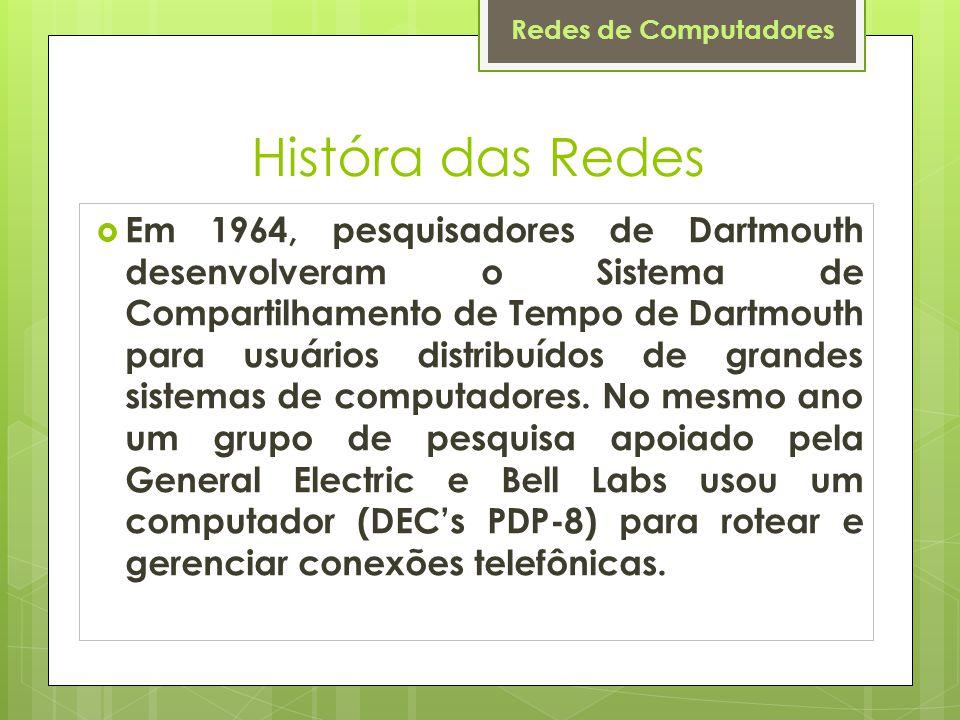 Redes de Computadores Históra das Redes  Em 1964, pesquisadores de Dartmouth desenvolveram o Sistema de Compartilhamento de Tempo de Dartmouth para usuários distribuídos de grandes sistemas de computadores.
