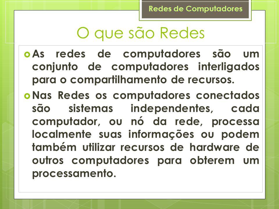 Redes de Computadores O que são Redes  As redes de computadores são um conjunto de computadores interligados para o compartilhamento de recursos.