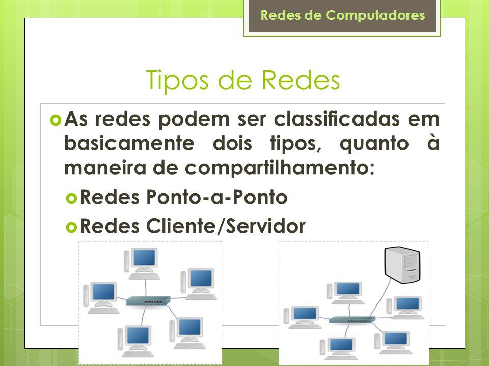 Redes de Computadores Tipos de Redes  As redes podem ser classificadas em basicamente dois tipos, quanto à maneira de compartilhamento:  Redes Ponto-a-Ponto  Redes Cliente/Servidor