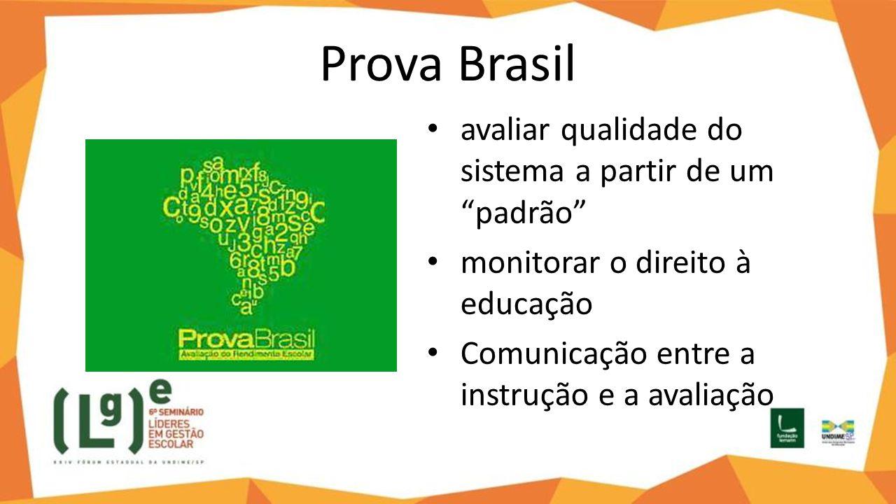 """Prova Brasil avaliar qualidade do sistema a partir de um """"padrão"""" monitorar o direito à educação Comunicação entre a instrução e a avaliação"""