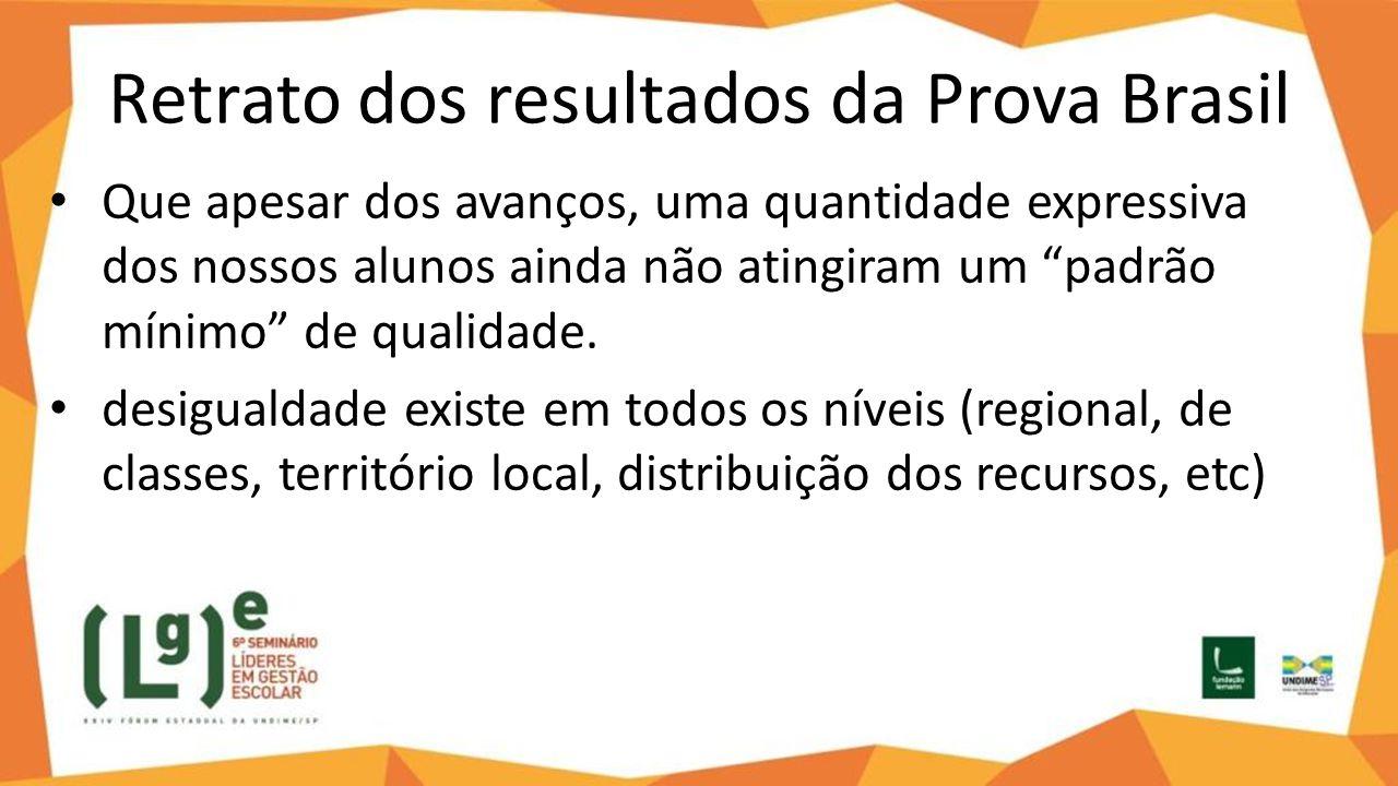 """Retrato dos resultados da Prova Brasil Que apesar dos avanços, uma quantidade expressiva dos nossos alunos ainda não atingiram um """"padrão mínimo"""" de q"""