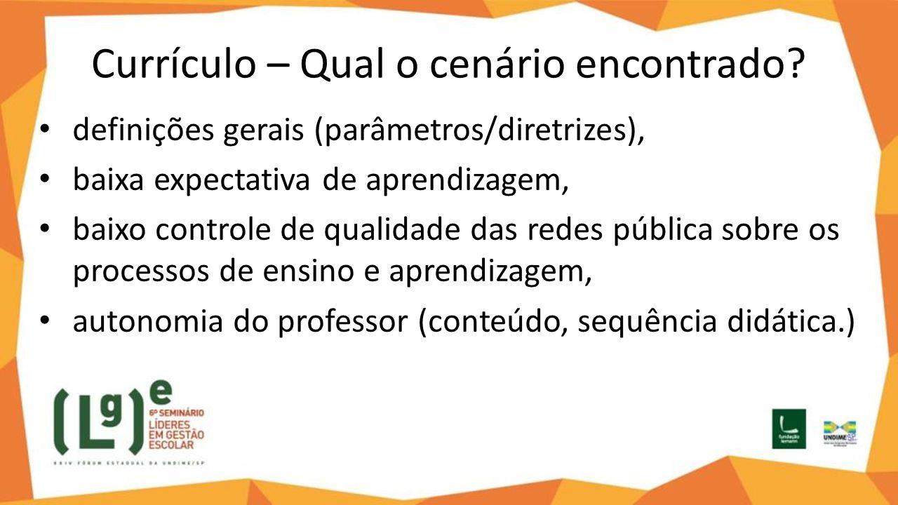 Currículo – Qual o cenário encontrado? definições gerais (parâmetros/diretrizes), baixa expectativa de aprendizagem, baixo controle de qualidade das r