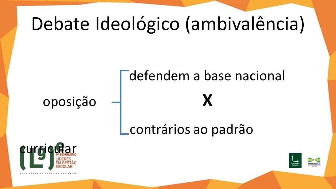 Debate Ideológico (ambivalência) defendem a base nacional oposição X contrários ao padrão curricular