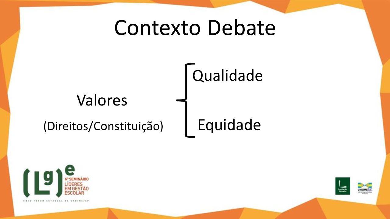 Contexto Debate Qualidade Valores (Direitos/Constituição) Equidade