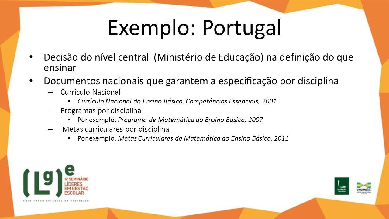 Exemplo: Portugal Decisão do nível central (Ministério de Educação) na definição do que ensinar Documentos nacionais que garantem a especificação por