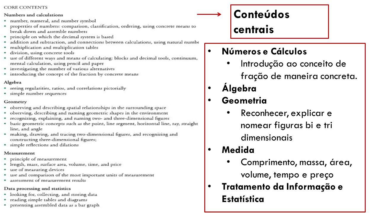 Conteúdos centrais Números e Cálculos Introdução ao conceito de fração de maneira concreta. Álgebra Geometria Reconhecer, explicar e nomear figuras bi