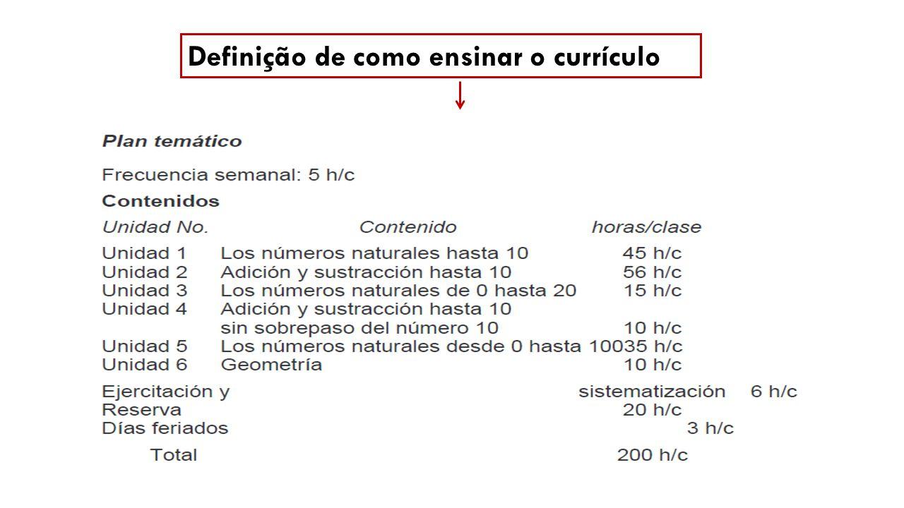 Definição de como ensinar o currículo