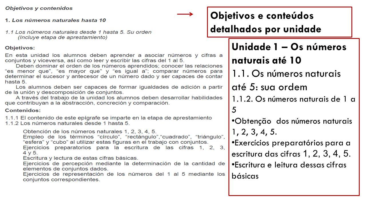 Unidade 1 – Os números naturais até 10 1.1. Os números naturais até 5: sua ordem 1.1.2. Os números naturais de 1 a 5 Obtenção dos números naturais 1,