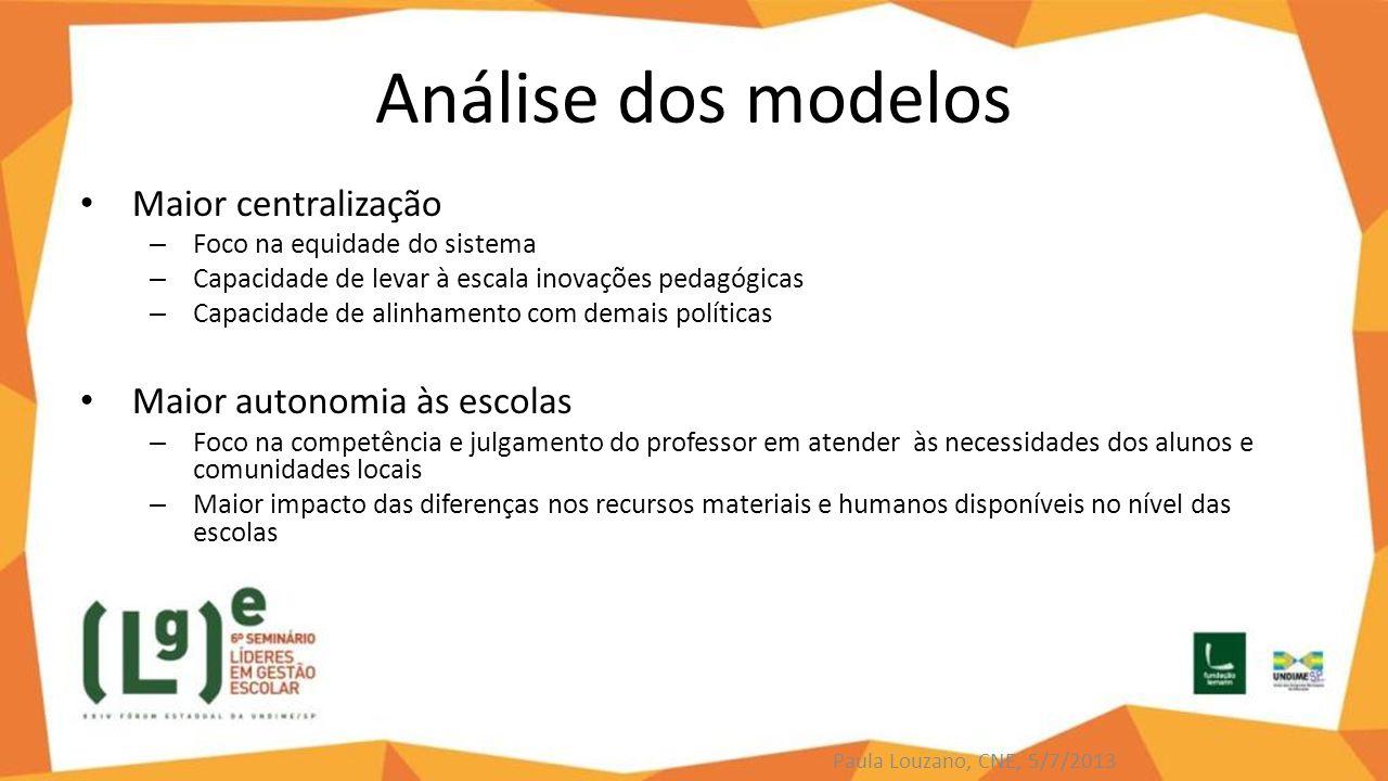 Análise dos modelos Maior centralização – Foco na equidade do sistema – Capacidade de levar à escala inovações pedagógicas – Capacidade de alinhamento