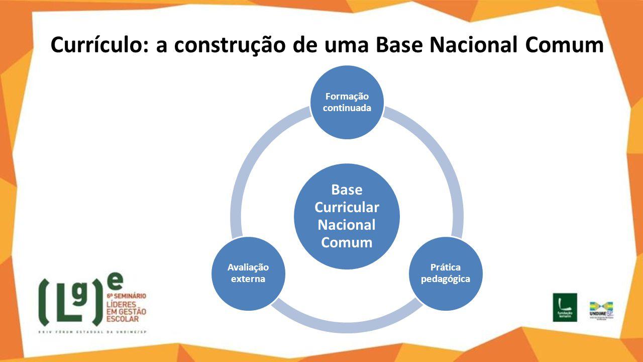 Currículo: a construção de uma Base Nacional Comum Base Curricular Nacional Comum Formação continuada Prática pedagógica Avaliação externa