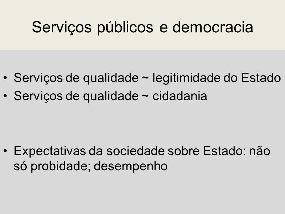 Serviços públicos e democracia Serviços de qualidade ~ legitimidade do Estado Serviços de qualidade ~ cidadania Expectativas da sociedade sobre Estado