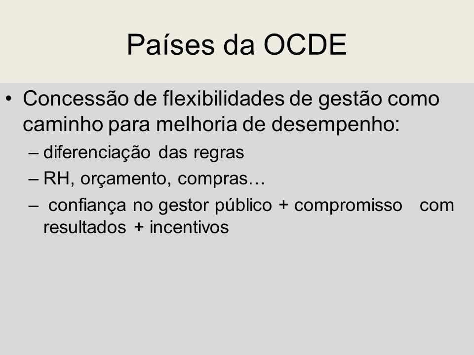 Países da OCDE Concessão de flexibilidades de gestão como caminho para melhoria de desempenho: –diferenciação das regras –RH, orçamento, compras… – co