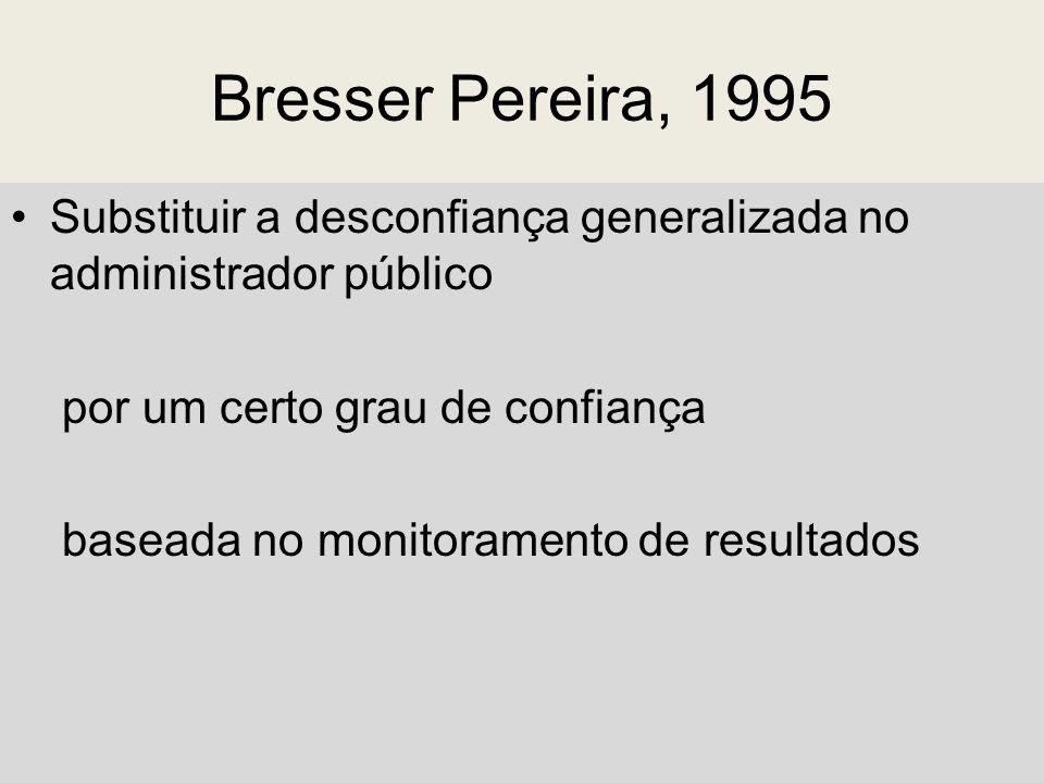 Bresser Pereira, 1995 Substituir a desconfiança generalizada no administrador público por um certo grau de confiança baseada no monitoramento de resul