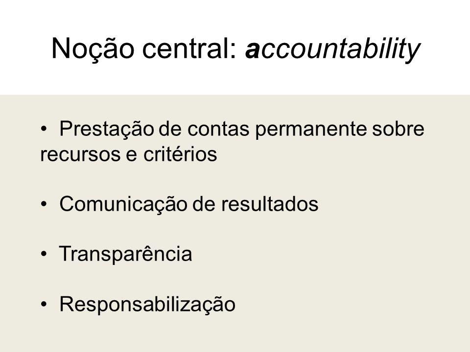 Noção central: accountability Prestação de contas permanente sobre recursos e critérios Comunicação de resultados Transparência Responsabilização