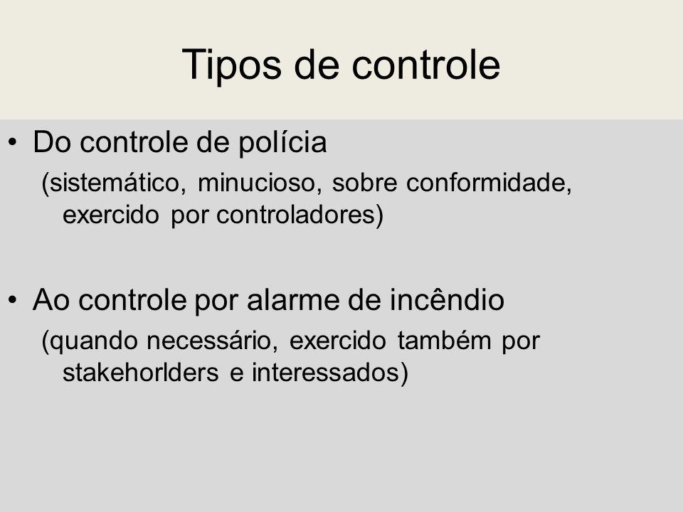 Tipos de controle Do controle de polícia (sistemático, minucioso, sobre conformidade, exercido por controladores) Ao controle por alarme de incêndio (