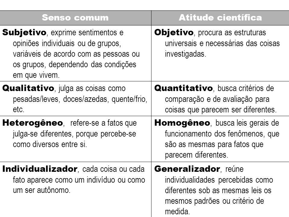 Senso comumAtitude científica Subjetivo, exprime sentimentos e opiniões individuais ou de grupos, variáveis de acordo com as pessoas ou os grupos, dependendo das condições em que vivem.